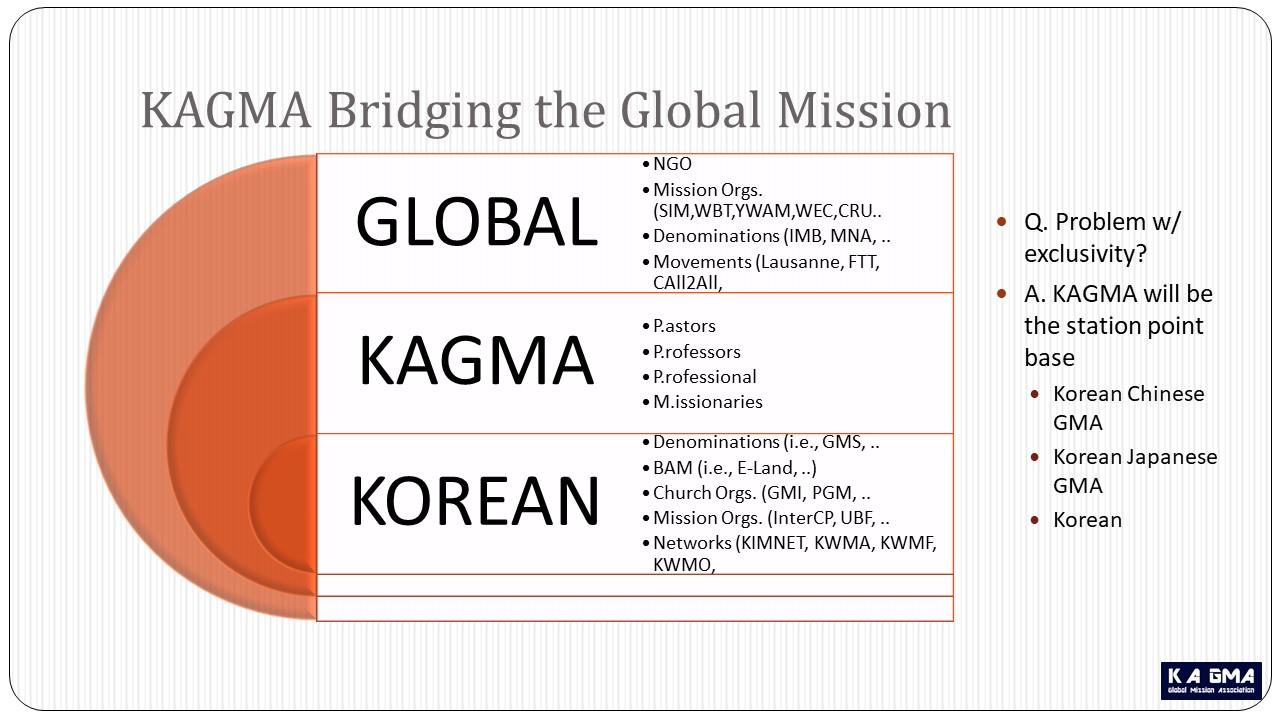 2019_KAGMA_Bridge.jpg